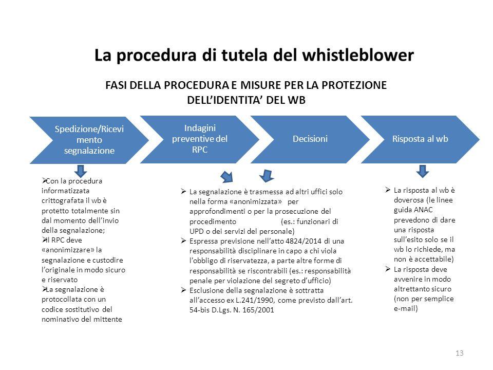 13 Spedizione/Ricevi mento segnalazione Indagini preventive del RPC DecisioniRisposta al wb FASI DELLA PROCEDURA E MISURE PER LA PROTEZIONE DELL'IDENTITA' DEL WB  Con la procedura informatizzata crittografata il wb è protetto totalmente sin dal momento dell'invio della segnalazione;  Il RPC deve «anonimizzare» la segnalazione e custodire l'originale in modo sicuro e riservato  La segnalazione è protocollata con un codice sostitutivo del nominativo del mittente  La segnalazione è trasmessa ad altri uffici solo nella forma «anonimizzata» per approfondimenti o per la prosecuzione del procedimento (es.: funzionari di UPD o dei servizi del personale)  Espressa previsione nell'atto 4824/2014 di una responsabilità disciplinare in capo a chi viola l'obbligo di riservatezza, a parte altre forme di responsabilità se riscontrabili (es.: responsabilità penale per violazione del segreto d'ufficio)  Esclusione della segnalazione è sottratta all'accesso ex L.241/1990, come previsto dall'art.