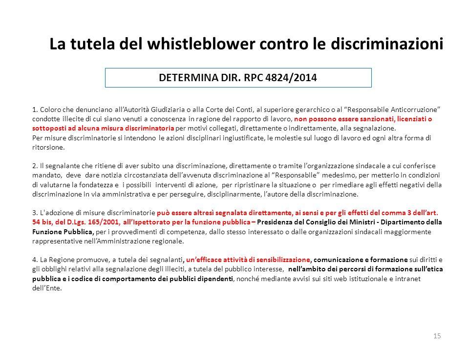 15 La tutela del whistleblower contro le discriminazioni 1.