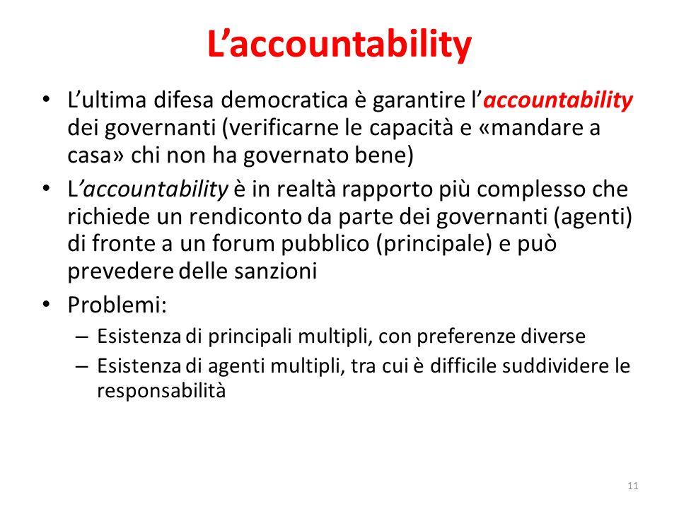 L'accountability L'ultima difesa democratica è garantire l'accountability dei governanti (verificarne le capacità e «mandare a casa» chi non ha govern