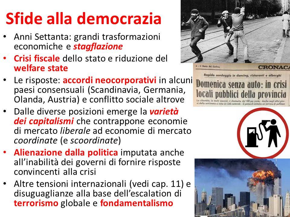 Sfide alla democrazia Anni Settanta: grandi trasformazioni economiche e stagflazione Crisi fiscale dello stato e riduzione del welfare state Le rispos