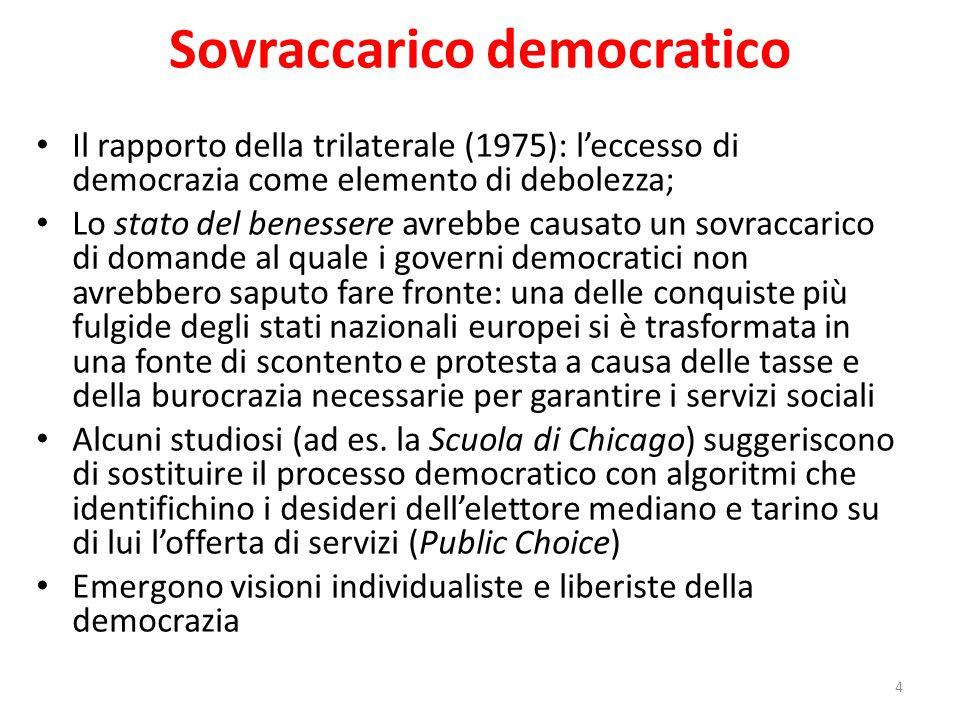 Sovraccarico democratico Il rapporto della trilaterale (1975): l'eccesso di democrazia come elemento di debolezza; Lo stato del benessere avrebbe caus