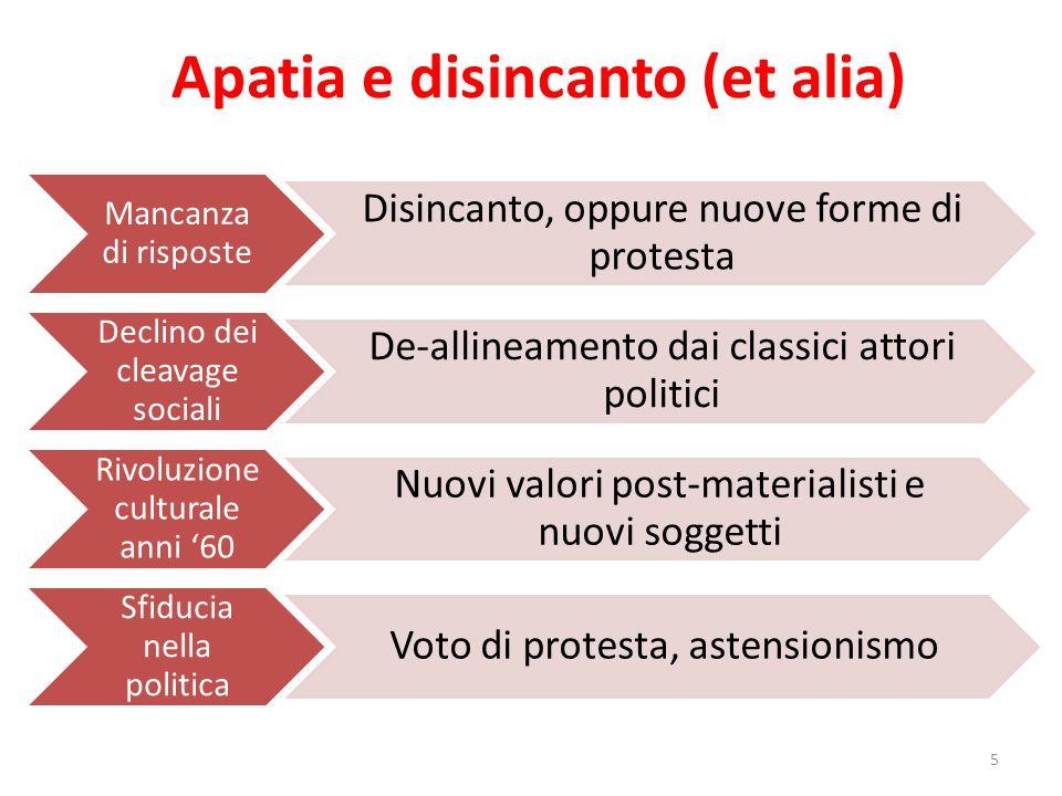 Apatia e disincanto (et alia) 5 Mancanza di risposte Disincanto, oppure nuove forme di protesta Declino dei cleavage sociali De-allineamento dai class