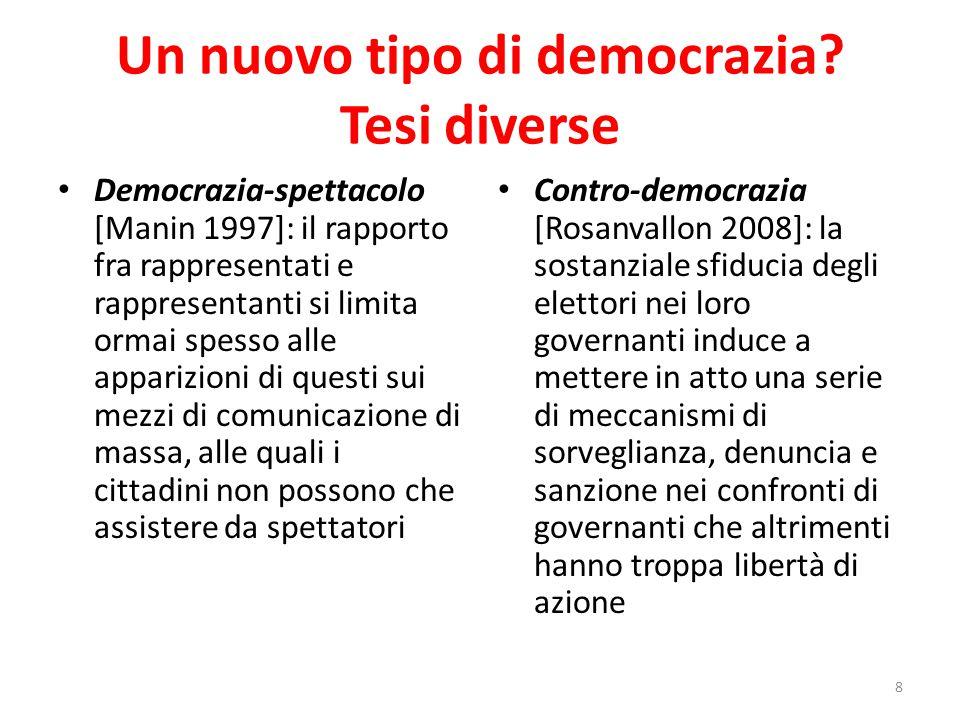 Un nuovo tipo di democrazia? Tesi diverse Democrazia-spettacolo [Manin 1997]: il rapporto fra rappresentati e rappresentanti si limita ormai spesso al