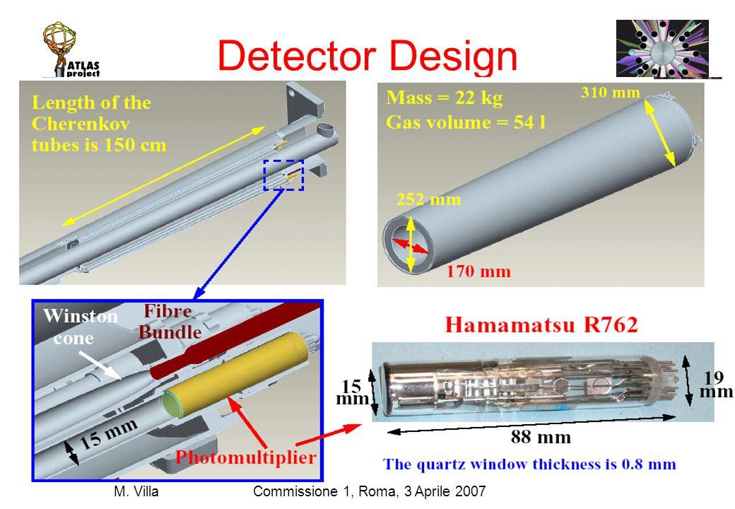 Commissione 1, Roma, 3 Aprile 2007M. Villa Detector Design