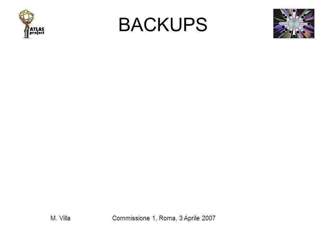 Commissione 1, Roma, 3 Aprile 2007M. Villa BACKUPS
