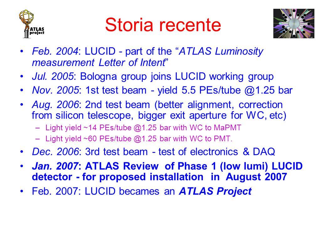Commissione 1, Roma, 3 Aprile 2007M. Villa Storia recente Feb.