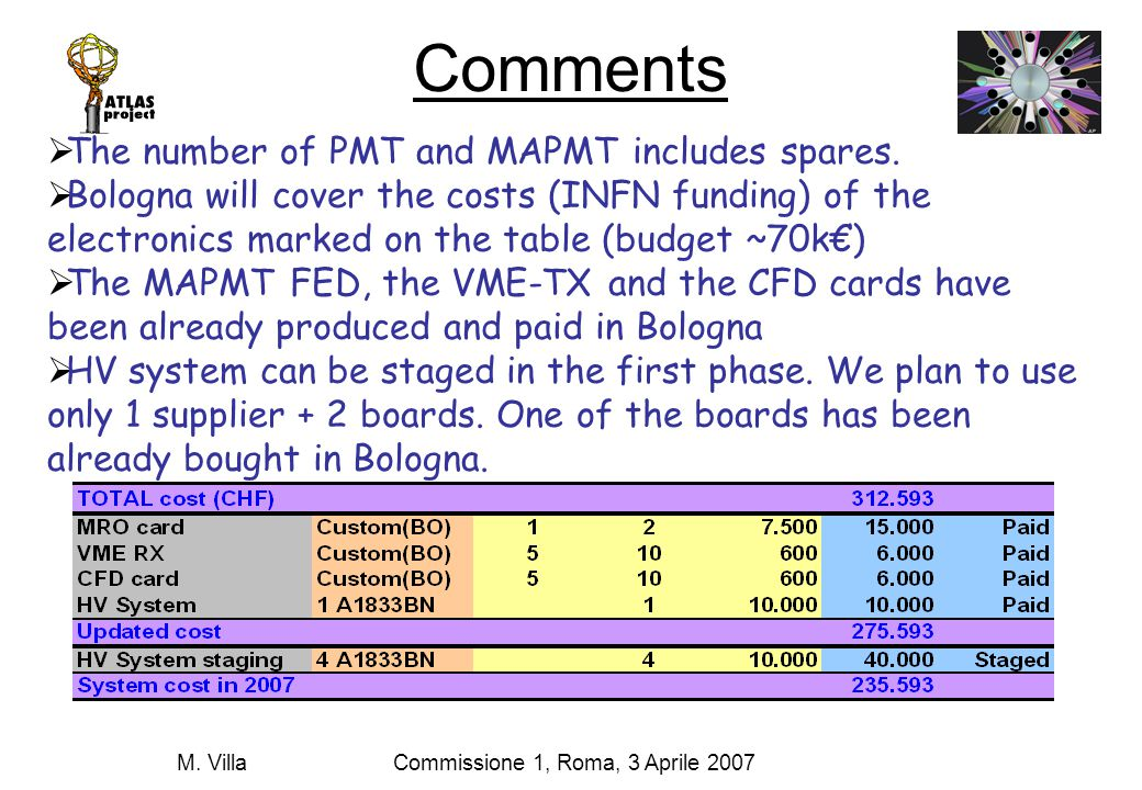 Commissione 1, Roma, 3 Aprile 2007M. Villa Comments  The number of PMT and MAPMT includes spares.