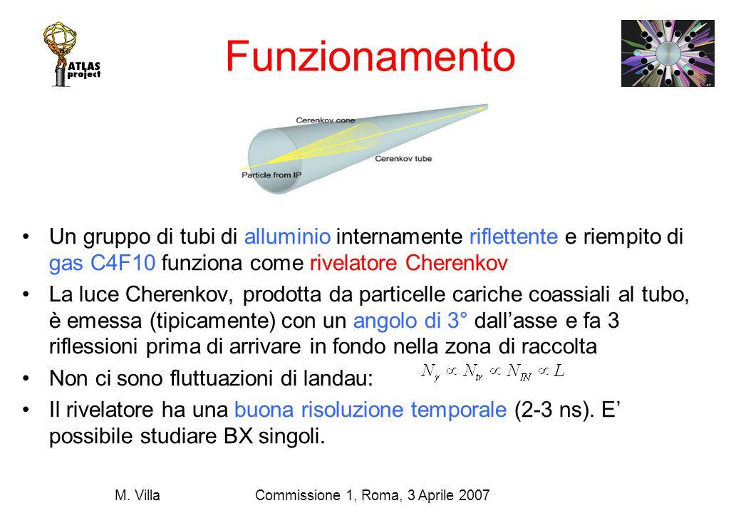 Commissione 1, Roma, 3 Aprile 2007M. Villa Elettronics P P D D