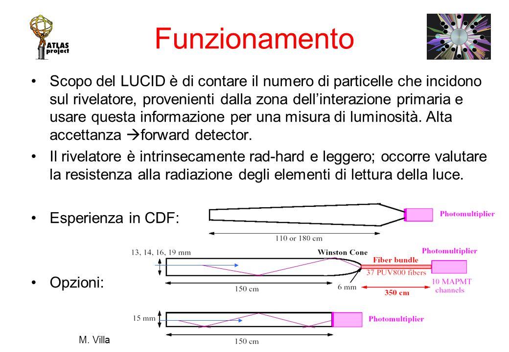 Commissione 1, Roma, 3 Aprile 2007M. Villa Richieste costr. Apparati 2007