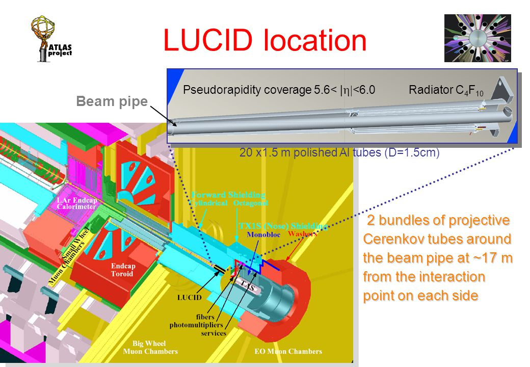 Commissione 1, Roma, 3 Aprile 2007M. Villa LUCID: electronics cost phase I Bo