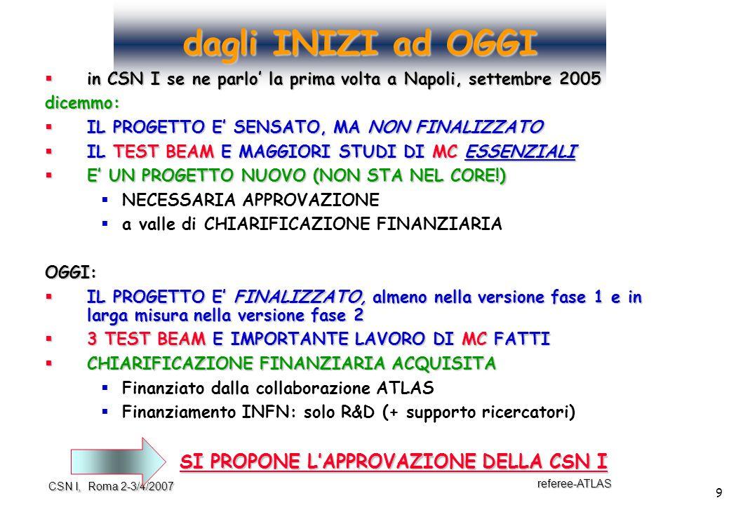9 referee-ATLAS CSN I, Roma 2-3/4/2007 dagli INIZI ad OGGI  in CSN I se ne parlo' la prima volta a Napoli, settembre 2005 dicemmo:  IL PROGETTO E' SENSATO, MA NON FINALIZZATO  IL TEST BEAM E MAGGIORI STUDI DI MC ESSENZIALI  E' UN PROGETTO NUOVO (NON STA NEL CORE!)  NECESSARIA APPROVAZIONE  a valle di CHIARIFICAZIONE FINANZIARIAOGGI:  IL PROGETTO E' FINALIZZATO, almeno nella versione fase 1 e in larga misura nella versione fase 2  3 TEST BEAM E IMPORTANTE LAVORO DI MC FATTI  CHIARIFICAZIONE FINANZIARIA ACQUISITA  Finanziato dalla collaborazione ATLAS  Finanziamento INFN: solo R&D (+ supporto ricercatori) SI PROPONE L'APPROVAZIONE DELLA CSN I