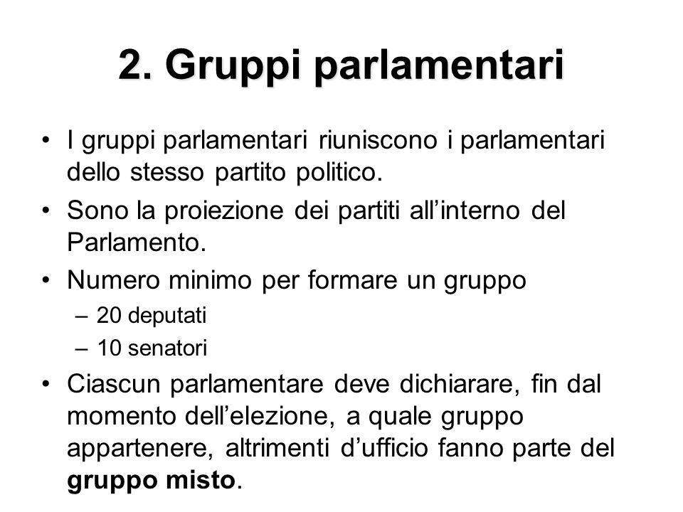 2. Gruppi parlamentari I gruppi parlamentari riuniscono i parlamentari dello stesso partito politico. Sono la proiezione dei partiti all'interno del P