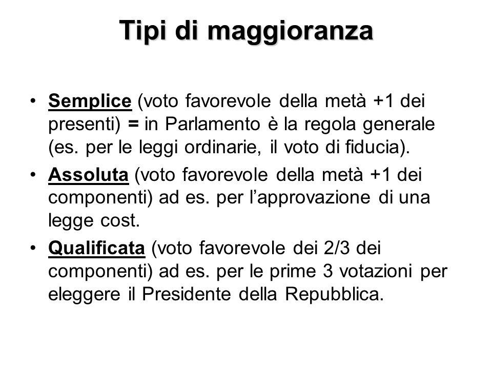 Tipi di maggioranza Semplice (voto favorevole della metà +1 dei presenti) = in Parlamento è la regola generale (es. per le leggi ordinarie, il voto di