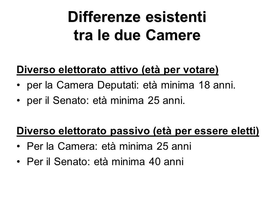 Differenze esistenti tra le due Camere Diverso elettorato attivo (età per votare) per la Camera Deputati: età minima 18 anni. per il Senato: età minim