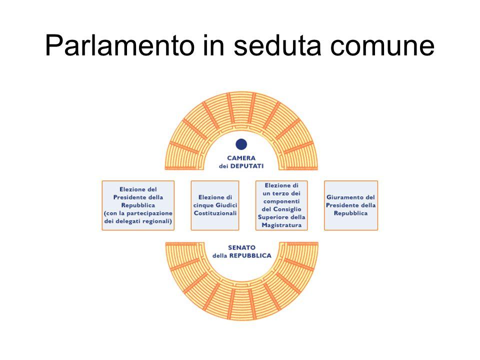 Rappresentanza politica I parlamentari sono rappresentanti dei cittadini (democrazia rappresentativa).