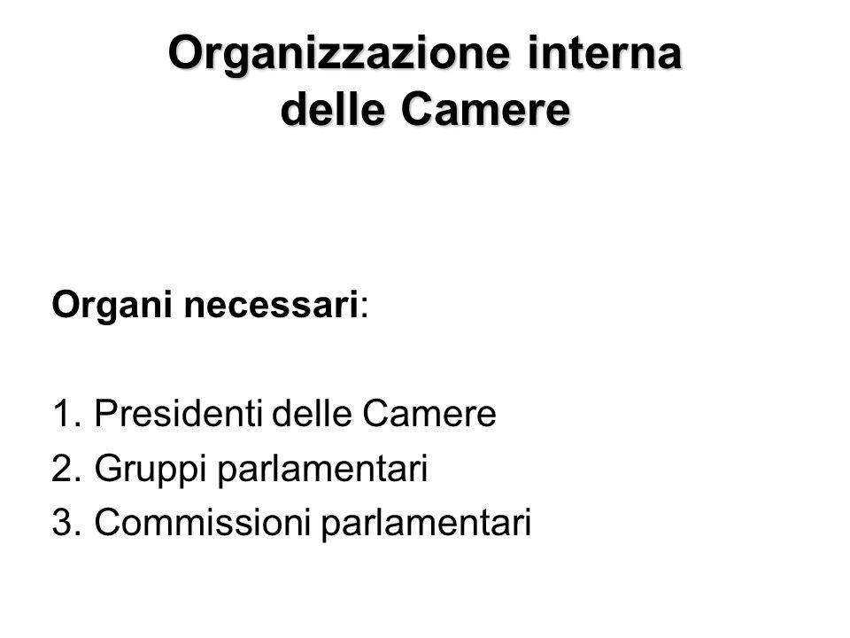 Organizzazione interna delle Camere Organi necessari: 1. Presidenti delle Camere 2. Gruppi parlamentari 3. Commissioni parlamentari