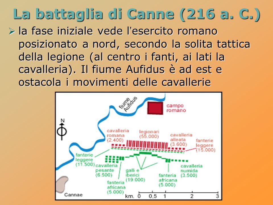 La battaglia di Canne (216 a. C.)  la fase iniziale vede l'esercito romano posizionato a nord, secondo la solita tattica della legione (al centro i f