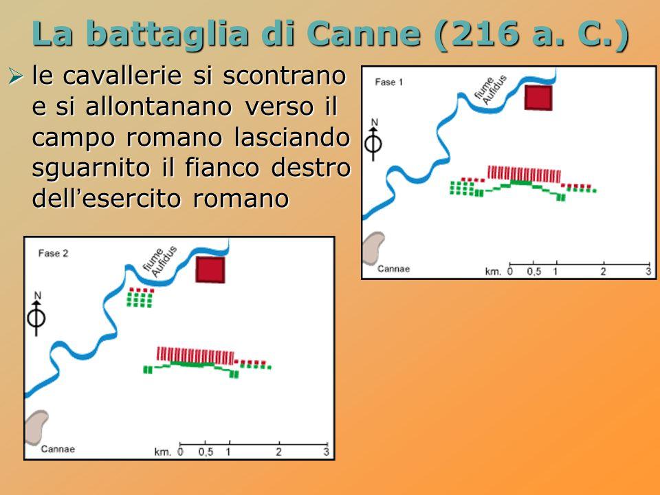 La battaglia di Canne (216 a. C.)  le cavallerie si scontrano e si allontanano verso il campo romano lasciando sguarnito il fianco destro dell'eserci
