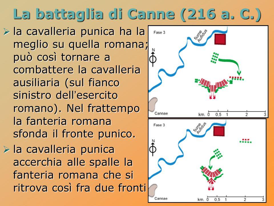 La battaglia di Canne (216 a. C.)  la cavalleria punica ha la meglio su quella romana; può così tornare a combattere la cavalleria ausiliaria (sul fi
