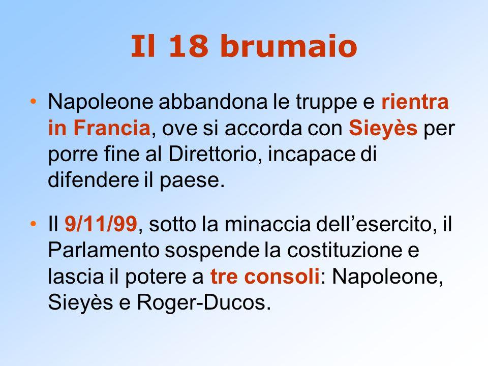 Il 18 brumaio Napoleone abbandona le truppe e rientra in Francia, ove si accorda con Sieyès per porre fine al Direttorio, incapace di difendere il pae