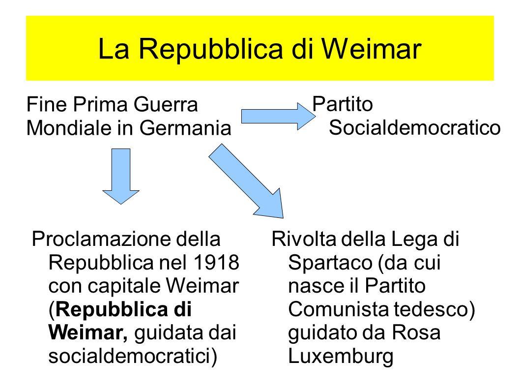 La Repubblica di Weimar Fine Prima Guerra Mondiale in Germania Partito Socialdemocratico Rivolta della Lega di Spartaco (da cui nasce il Partito Comun