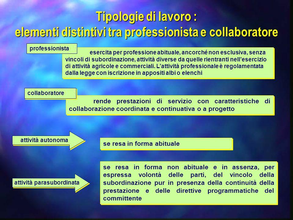 Tipologie di lavoro : elementi distintivi tra professionista e collaboratore esercita per professione abituale, ancorché non esclusiva, senza vincoli
