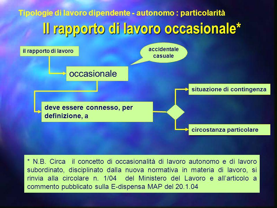 Il rapporto di lavoro occasionale* il rapporto di lavoro occasionale deve essere connesso, per definizione, a situazione di contingenza circostanza pa