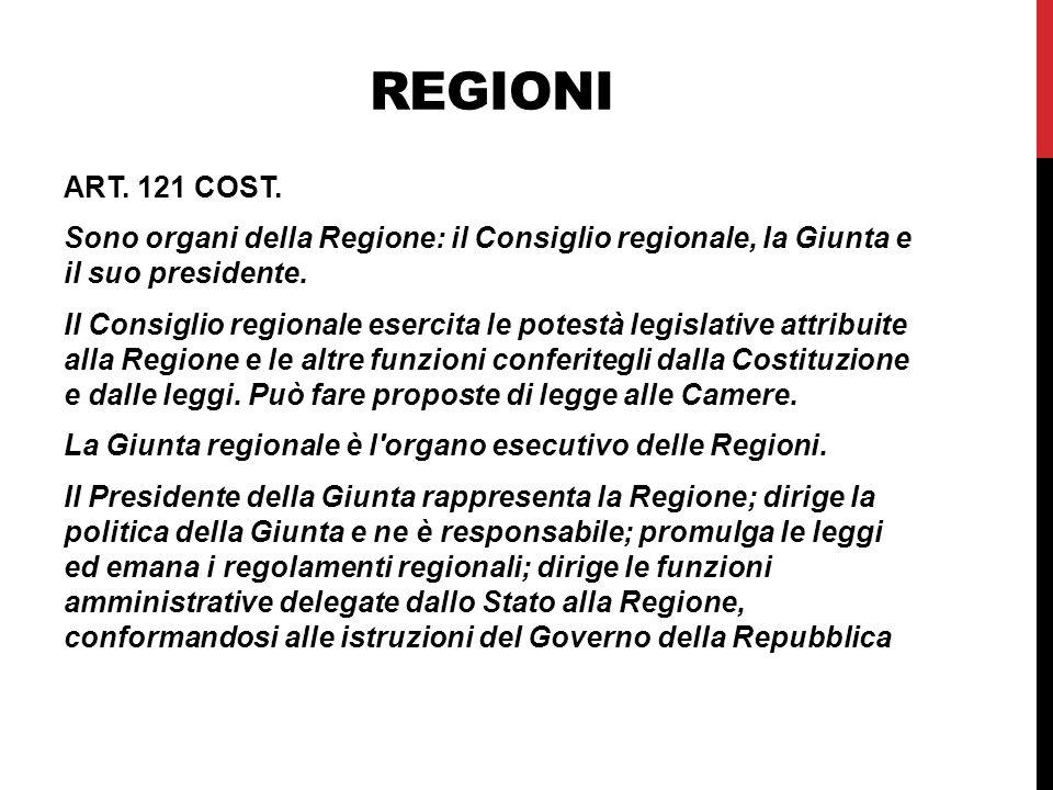 REGIONI ART.121 COST.