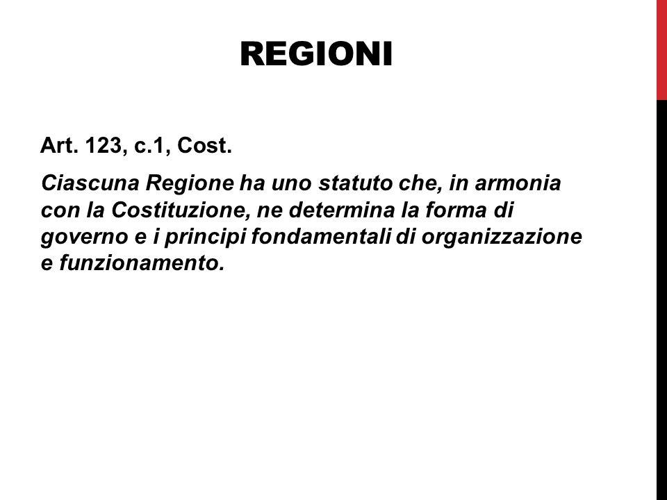REGIONI Art.123, c.1, Cost.