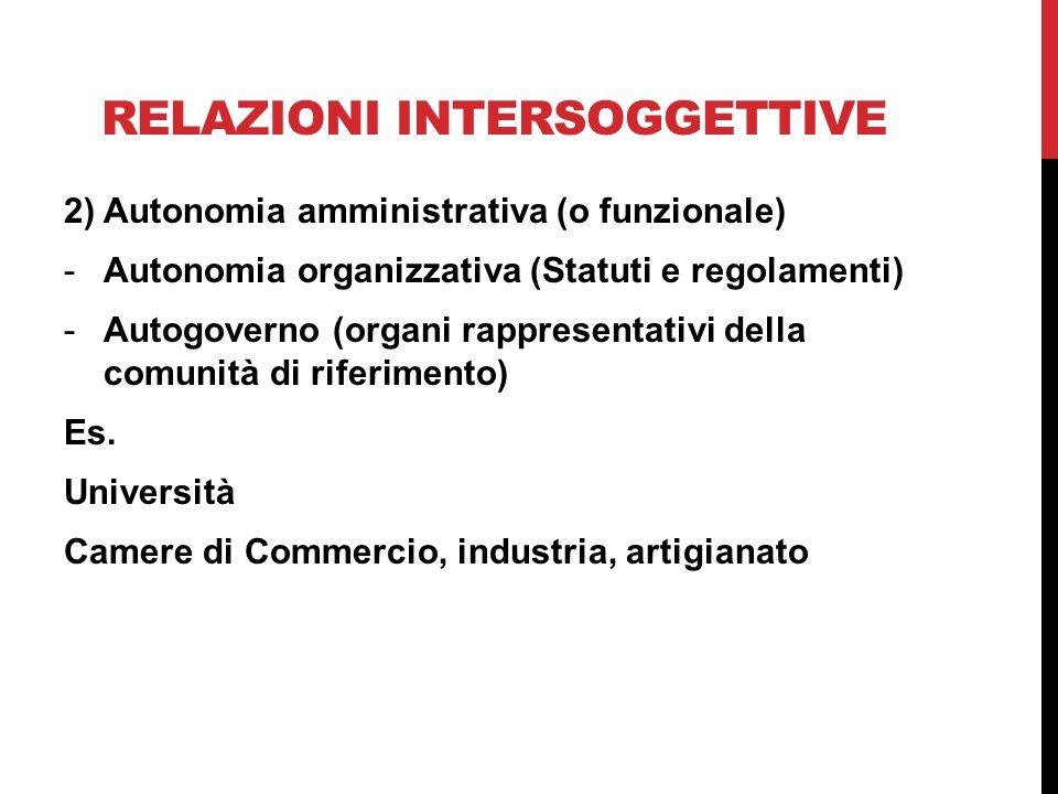 RELAZIONI INTERSOGGETTIVE 2) Autonomia amministrativa (o funzionale) -Autonomia organizzativa (Statuti e regolamenti) -Autogoverno (organi rappresentativi della comunità di riferimento) Es.