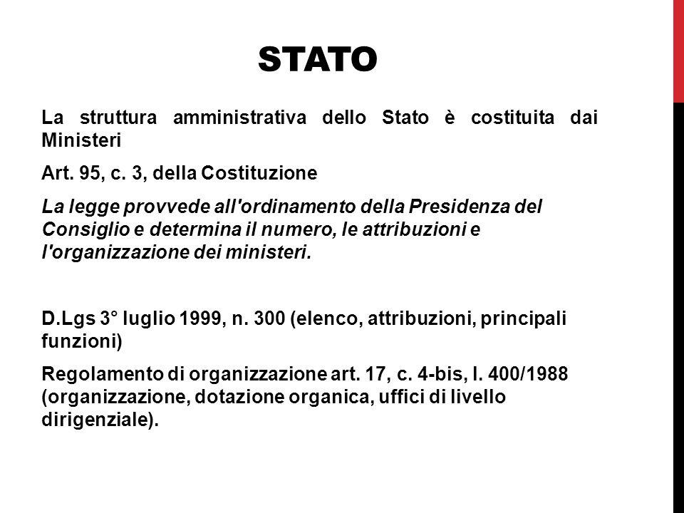STATO 1) Ministeri -Dipartimenti (Capo Dipartimento) -Direzioni generali (Segretario generale) Uffici di diretta collaborazione (gabinetto, ufficio legislativo, segreteria tecnica) Sottosegretari (o viceministri) Strutture periferiche (Prefettura, provveditorato etc.)
