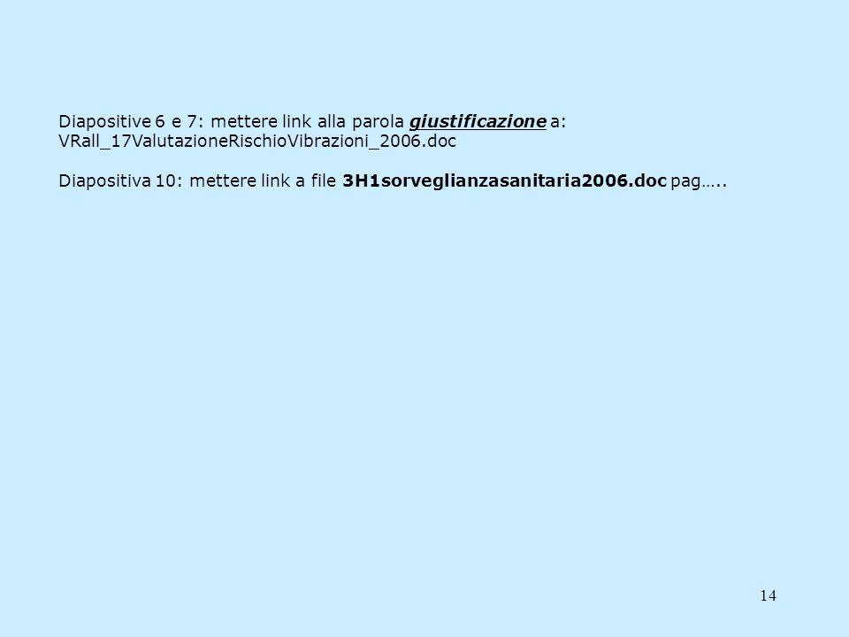 14 Diapositive 6 e 7: mettere link alla parola giustificazione a: VRall_17ValutazioneRischioVibrazioni_2006.doc Diapositiva 10: mettere link a file 3H