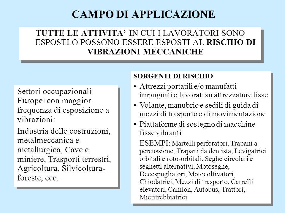 3 ENTRATA IN VIGORE Pubblicato sulla G.U.della Repubblica Italiana n.