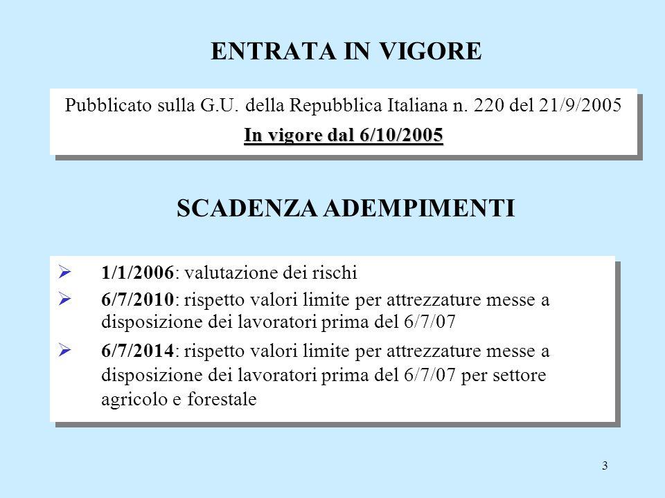 3 ENTRATA IN VIGORE Pubblicato sulla G.U. della Repubblica Italiana n. 220 del 21/9/2005 In vigore dal 6/10/2005 Pubblicato sulla G.U. della Repubblic