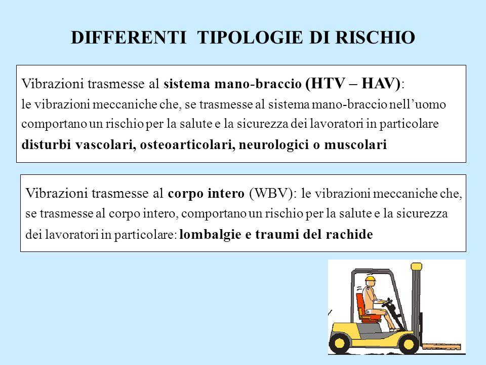 4 DIFFERENTI TIPOLOGIE DI RISCHIO Vibrazioni trasmesse al sistema mano-braccio (HTV – HAV) : le vibrazioni meccaniche che, se trasmesse al sistema man