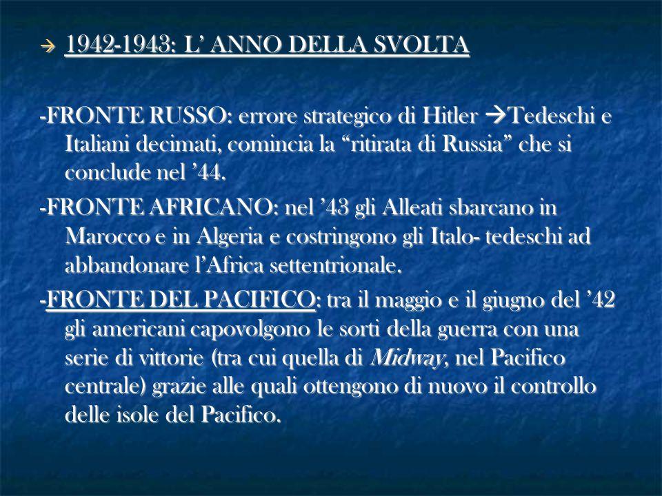 """ 1942-1943 : L' ANNO DELLA SVOLTA -FRONTE RUSSO: errore strategico di Hitler  Tedeschi e Italiani decimati, comincia la """"ritirata di Russia"""" che si"""