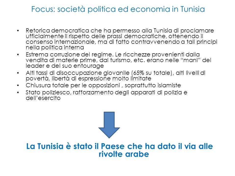 Focus: società politica ed economia in Tunisia Retorica democratica che ha permesso alla Tunisia di proclamare ufficialmente il rispetto delle prassi