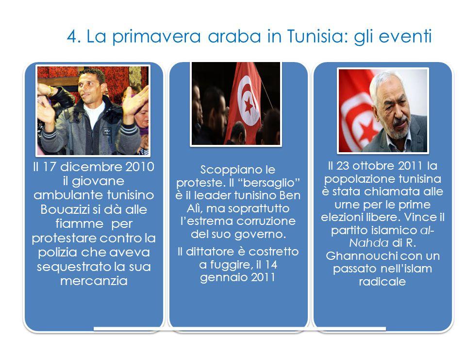 4. La primavera araba in Tunisia: gli eventi Il 17 dicembre 2010 il giovane ambulante tunisino Bouazizi si dà alle fiamme per protestare contro la pol