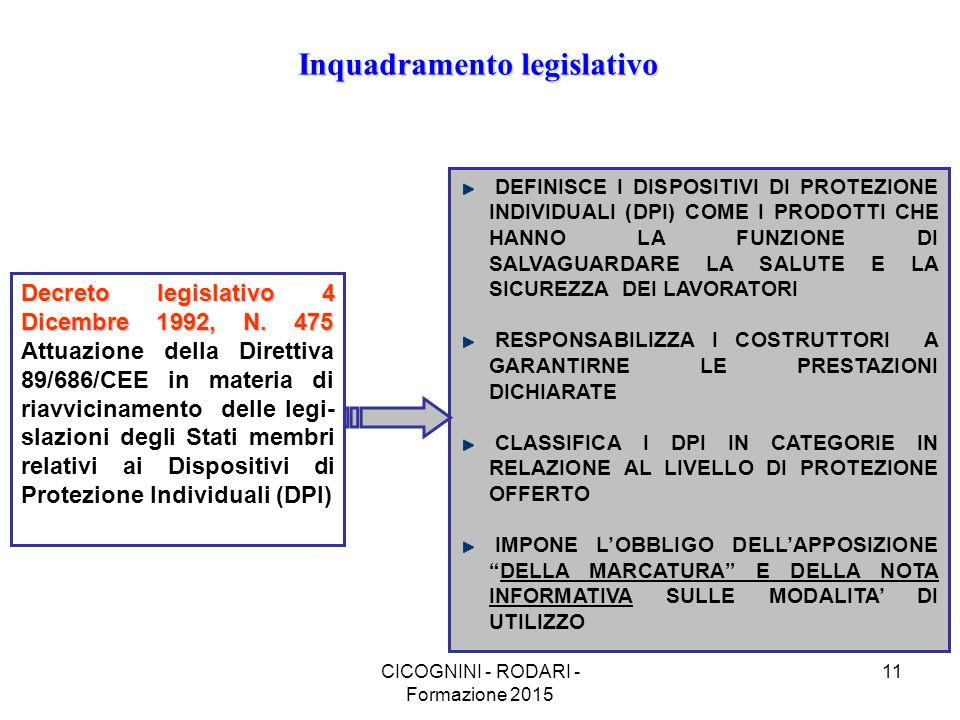 CICOGNINI - RODARI - Formazione 2015 11 Inquadramento legislativo DEFINISCE I DISPOSITIVI DI PROTEZIONE INDIVIDUALI (DPI) COME I PRODOTTI CHE HANNO LA FUNZIONE DI SALVAGUARDARE LA SALUTE E LA SICUREZZA DEI LAVORATORI RESPONSABILIZZA I COSTRUTTORI A GARANTIRNE LE PRESTAZIONI DICHIARATE CLASSIFICA I DPI IN CATEGORIE IN RELAZIONE AL LIVELLO DI PROTEZIONE OFFERTO IMPONE L'OBBLIGO DELL'APPOSIZIONE DELLA MARCATURA E DELLA NOTA INFORMATIVA SULLE MODALITA' DI UTILIZZO Decreto legislativo 4 Dicembre 1992, N.