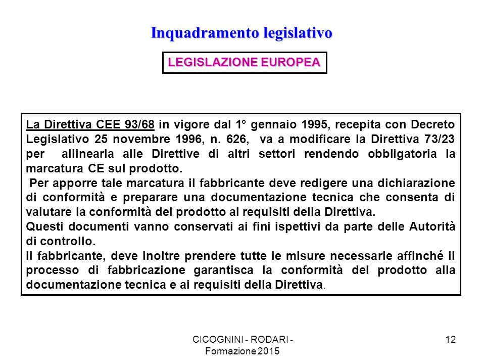 CICOGNINI - RODARI - Formazione 2015 12 Inquadramento legislativo LEGISLAZIONE EUROPEA La Direttiva CEE 93/68 in vigore dal 1° gennaio 1995, recepita con Decreto Legislativo 25 novembre 1996, n.