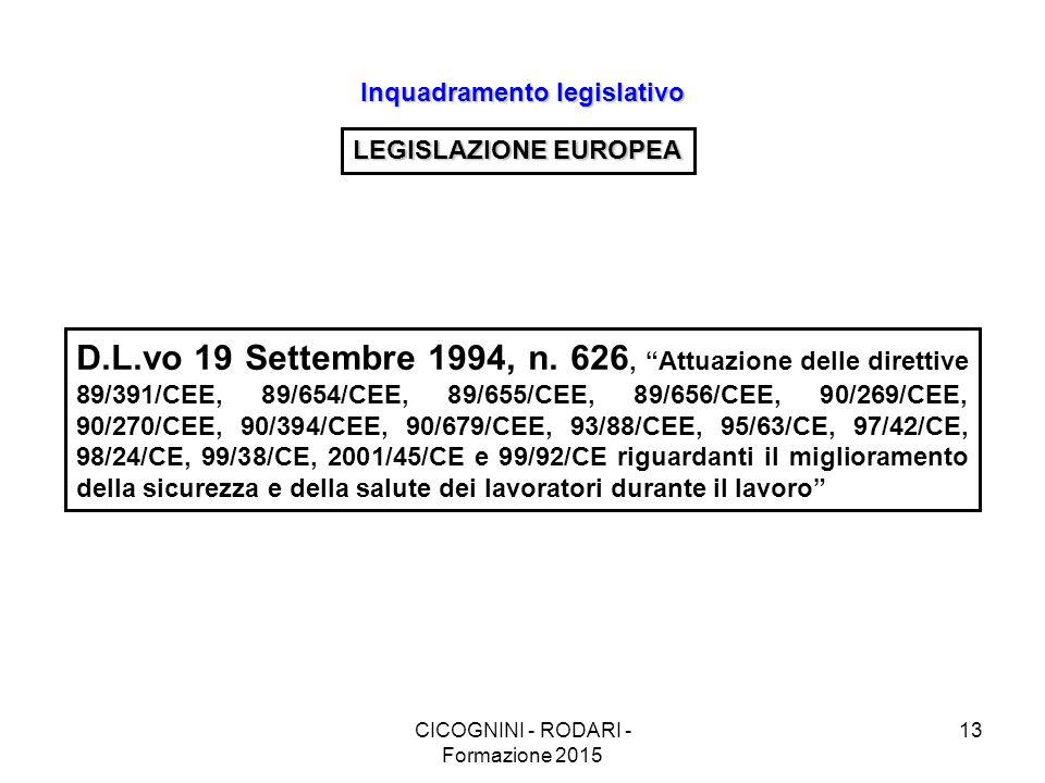 CICOGNINI - RODARI - Formazione 2015 13 Inquadramento legislativo LEGISLAZIONE EUROPEA D.L.vo 19 Settembre 1994, n.