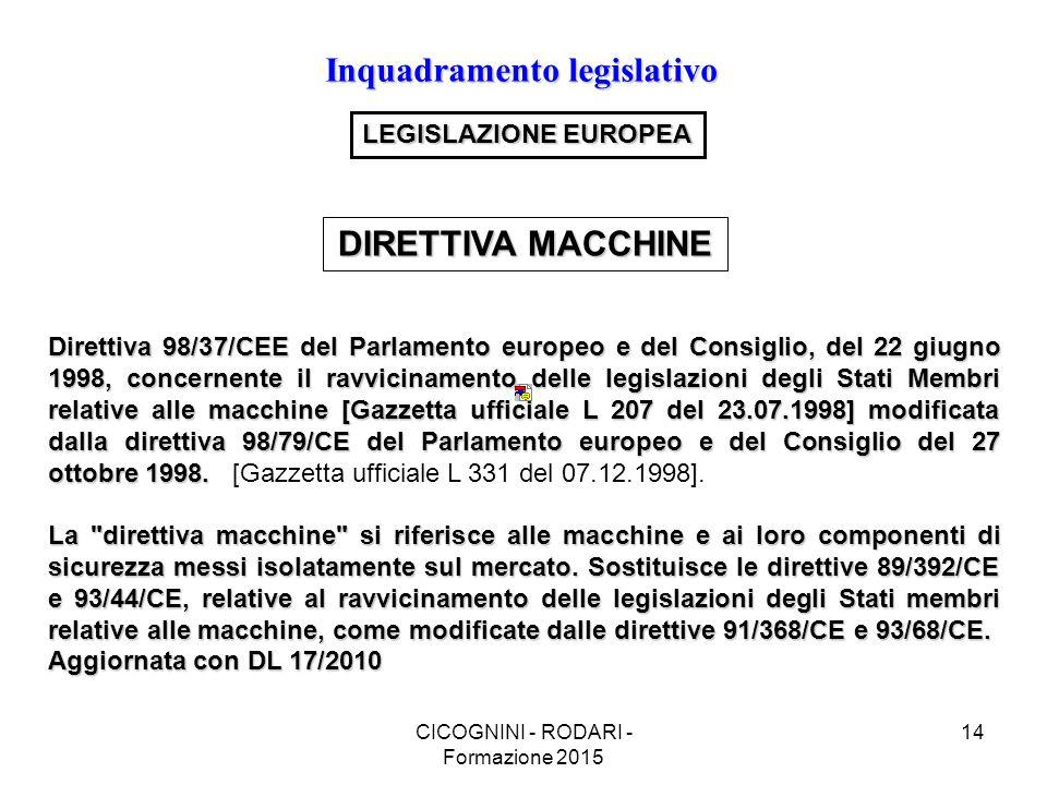 CICOGNINI - RODARI - Formazione 2015 14 Inquadramento legislativo LEGISLAZIONE EUROPEA Direttiva 98/37/CEE del Parlamento europeo e del Consiglio, del 22 giugno 1998, concernente il ravvicinamento delle legislazioni degli Stati Membri relative alle macchine [Gazzetta ufficiale L 207 del 23.07.1998] modificata dalla direttiva 98/79/CE del Parlamento europeo e del Consiglio del 27 ottobre 1998.