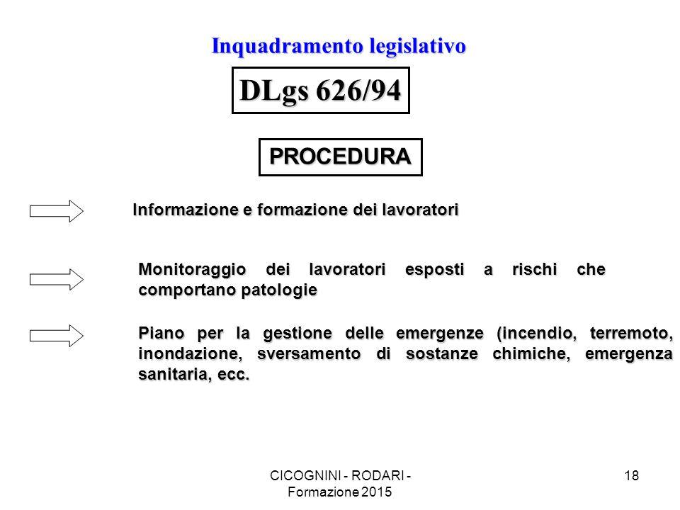 CICOGNINI - RODARI - Formazione 2015 18 Inquadramento legislativo DLgs 626/94 Monitoraggio dei lavoratori esposti a rischi che comportano patologie Piano per la gestione delle emergenze (incendio, terremoto, inondazione, sversamento di sostanze chimiche, emergenza sanitaria, ecc.