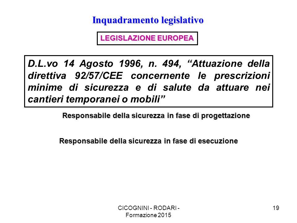 CICOGNINI - RODARI - Formazione 2015 19 Inquadramento legislativo D.L.vo 14 Agosto 1996, n.