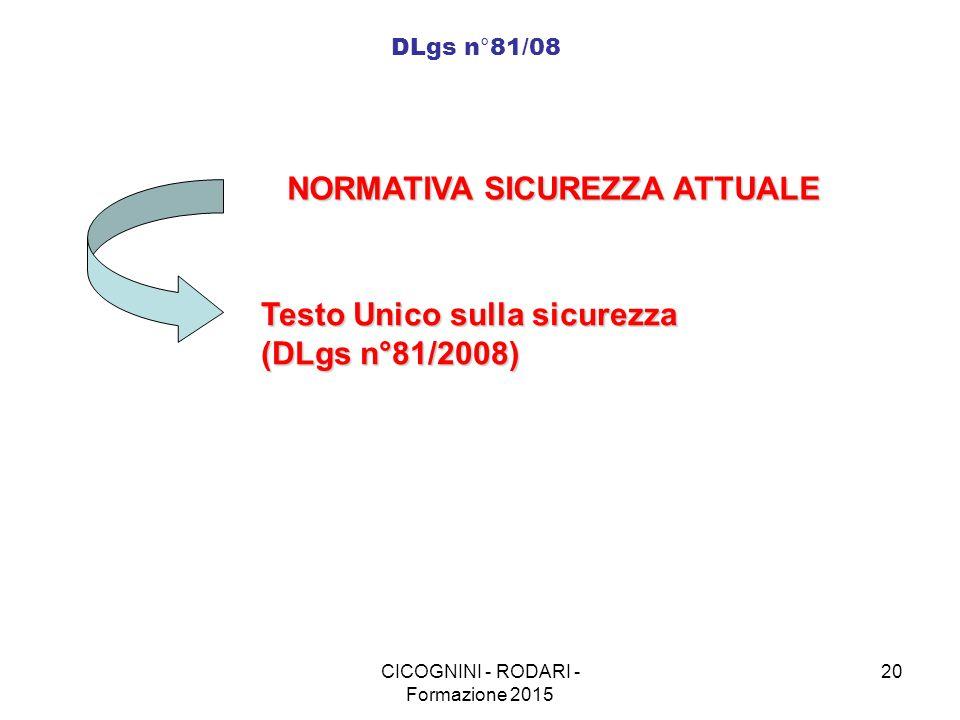 CICOGNINI - RODARI - Formazione 2015 20 DLgs n°81/08 NORMATIVA SICUREZZA ATTUALE Testo Unico sulla sicurezza (DLgs n°81/2008)