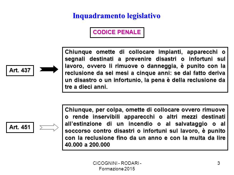 CICOGNINI - RODARI - Formazione 2015 3 Inquadramento legislativo CODICE PENALE Art.