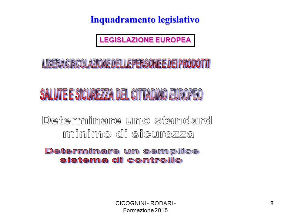 CICOGNINI - RODARI - Formazione 2015 8 Inquadramento legislativo LEGISLAZIONE EUROPEA