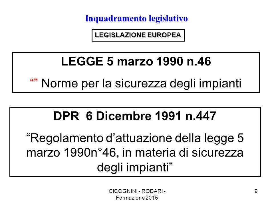 CICOGNINI - RODARI - Formazione 2015 9 Inquadramento legislativo LEGISLAZIONE EUROPEA LEGGE 5 marzo 1990 n.46 Norme per la sicurezza degli impianti DPR 6 Dicembre 1991 n.447 Regolamento d'attuazione della legge 5 marzo 1990n°46, in materia di sicurezza degli impianti