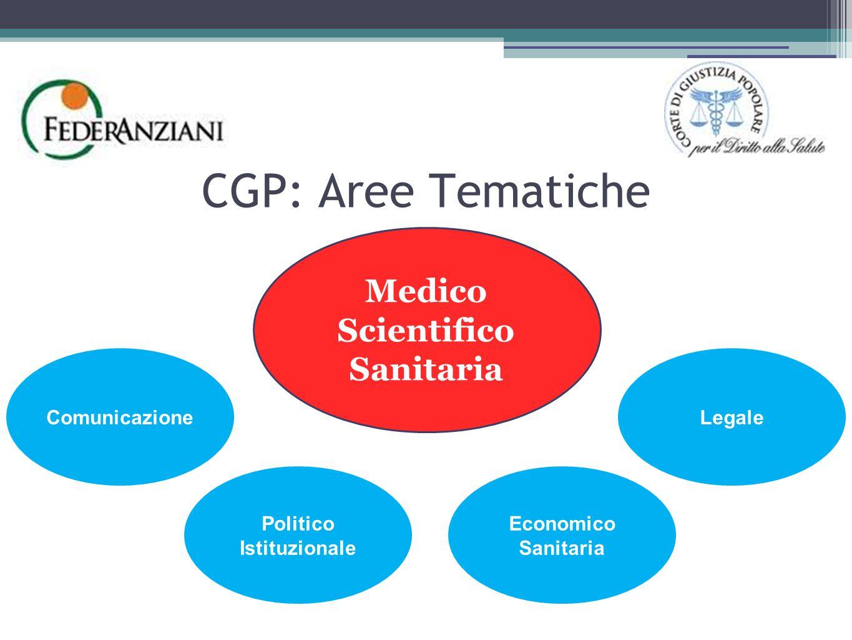 CGP: Aree Tematiche Medico Scientifico Sanitaria Comunicazione Politico Istituzionale Economico Sanitaria Legale