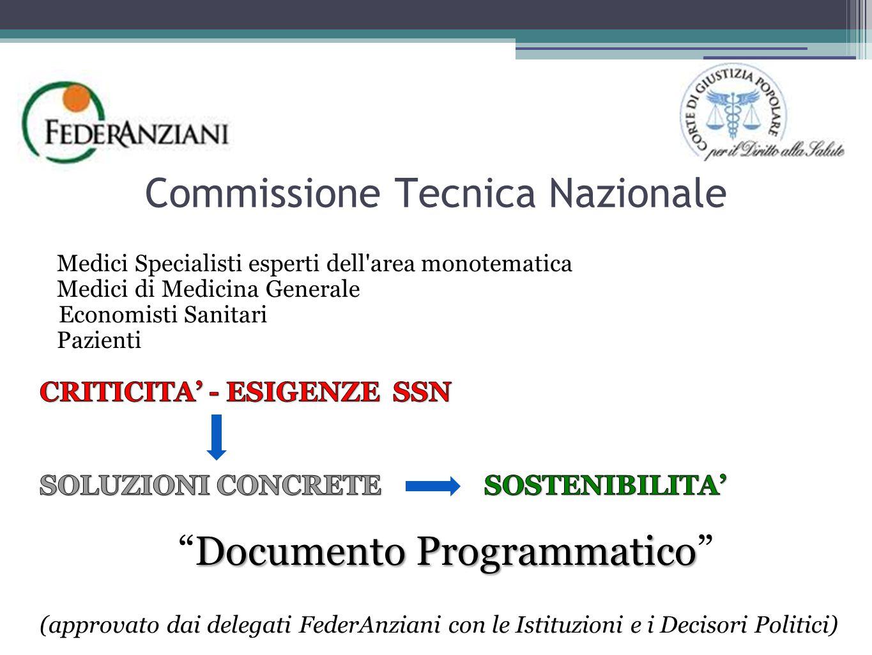 Commissione Tecnica Nazionale